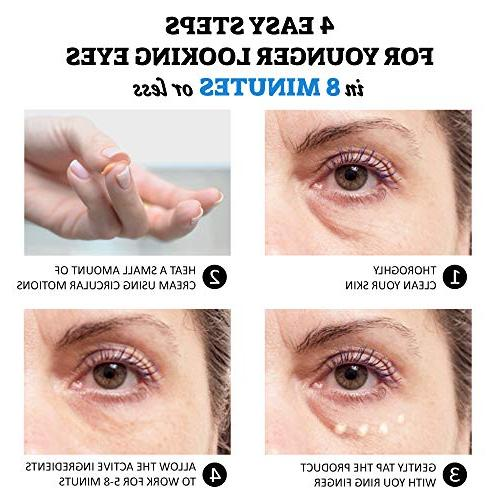 Puffy Eye Treatment results Wrinkles, Puffiness, Dark Circle and in – w/Green Sea –